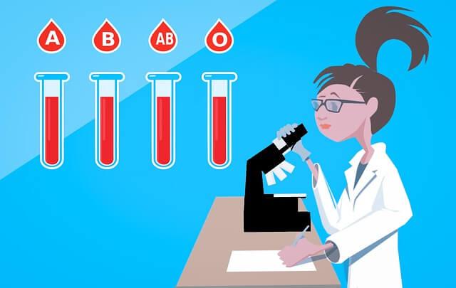 百合子 血液 型 小池